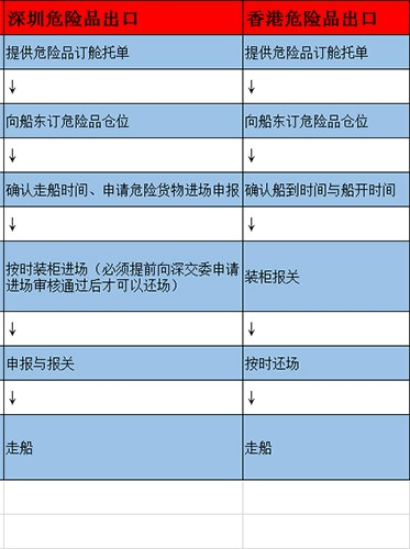 化工品出口报关2.jpg