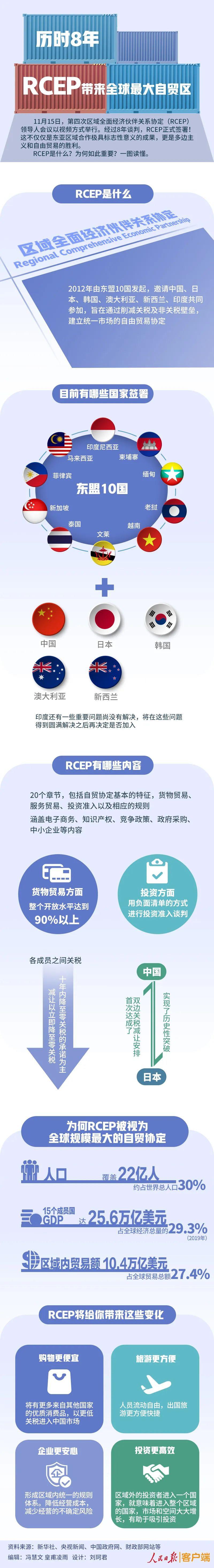 RCEP1.jpg